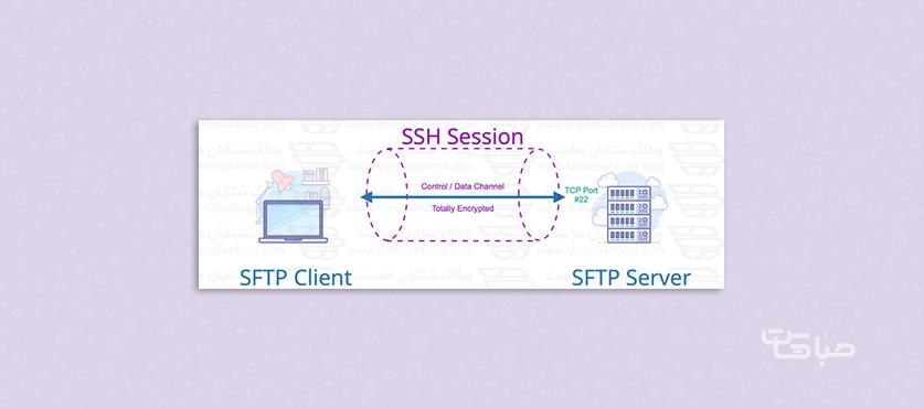 تفاوت FTP و SFTP چیست؟