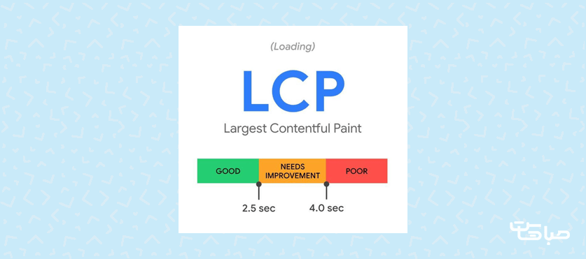 LCP یا Largest Contentful Paint چیست؟