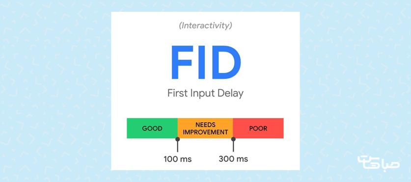 FID یا First Input Delay چیست؟