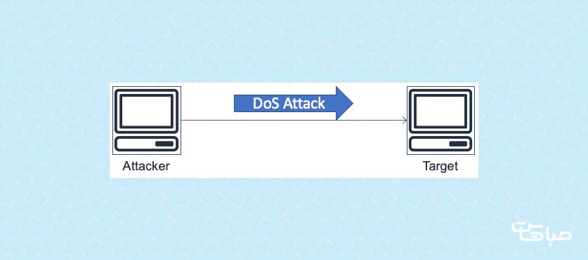 حملات DoS چه نوع حملاتی هستند؟